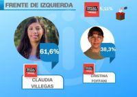 PASO 2021: Andrea Villegas, la sorpresa en el Frente de Izquierda